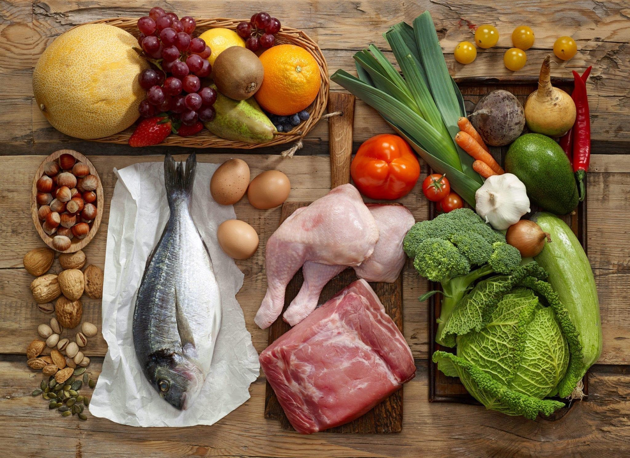 paleo diet sample menu pdf